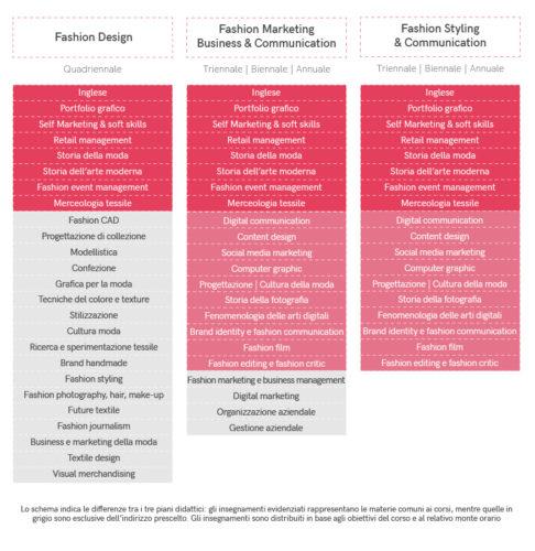fashion-design-marketing-styling-01